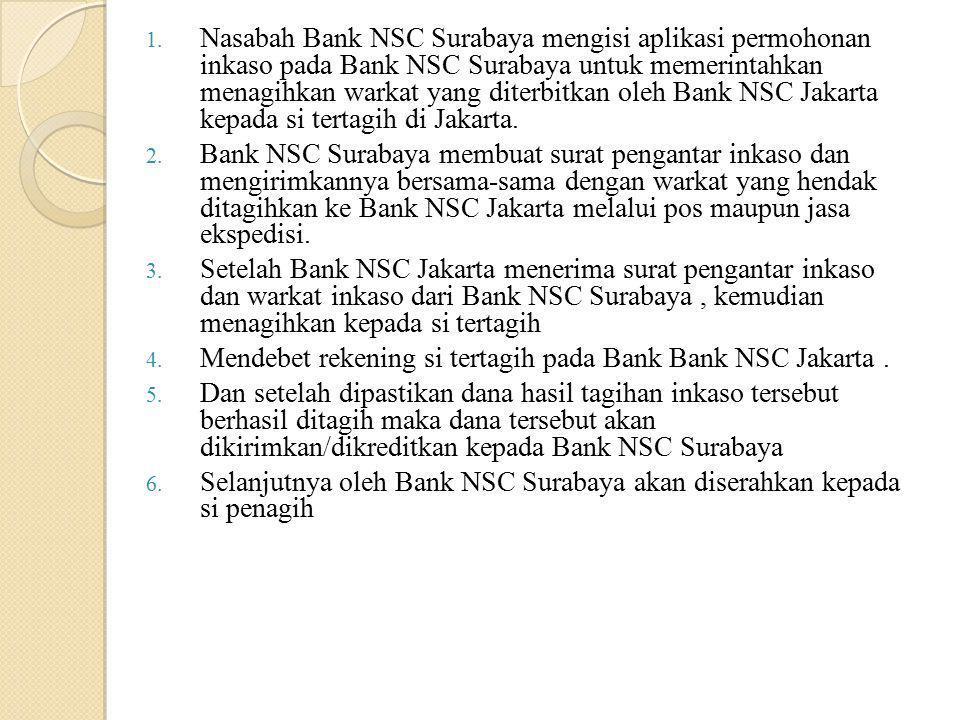 Nasabah Bank NSC Surabaya mengisi aplikasi permohonan inkaso pada Bank NSC Surabaya untuk memerintahkan menagihkan warkat yang diterbitkan oleh Bank NSC Jakarta kepada si tertagih di Jakarta.