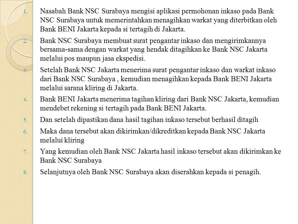 Nasabah Bank NSC Surabaya mengisi aplikasi permohonan inkaso pada Bank NSC Surabaya untuk memerintahkan menagihkan warkat yang diterbitkan oleh Bank BENI Jakarta kepada si tertagih di Jakarta.