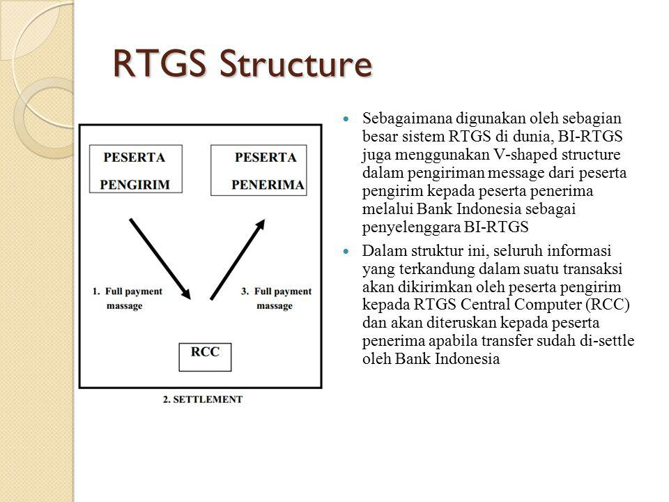 RTGS Structure