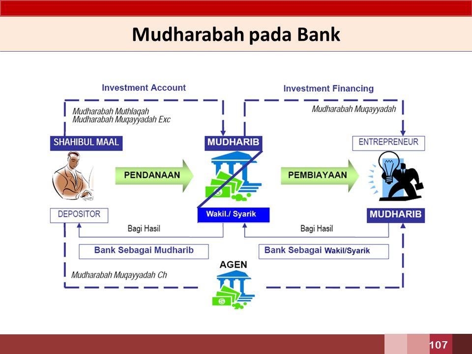 Mudharabah pada Bank