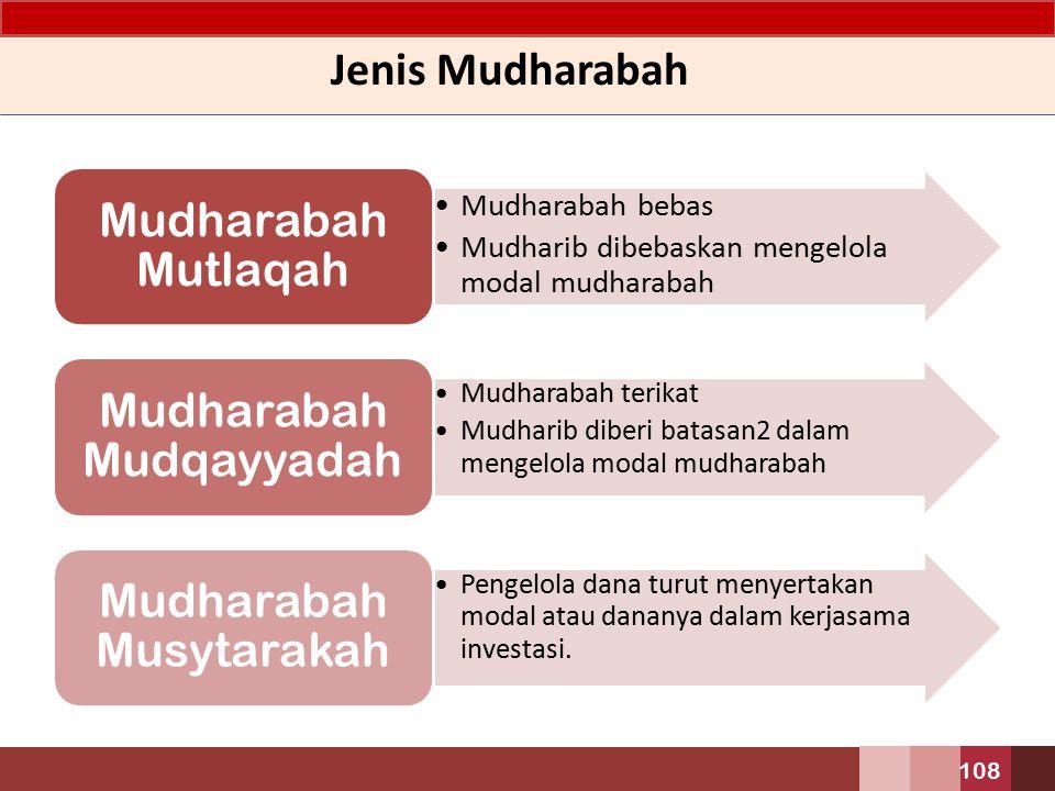 Jenis Mudharabah Mudharabah terikat