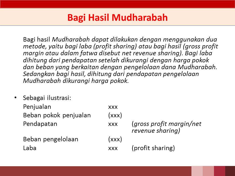 Bagi Hasil Mudharabah