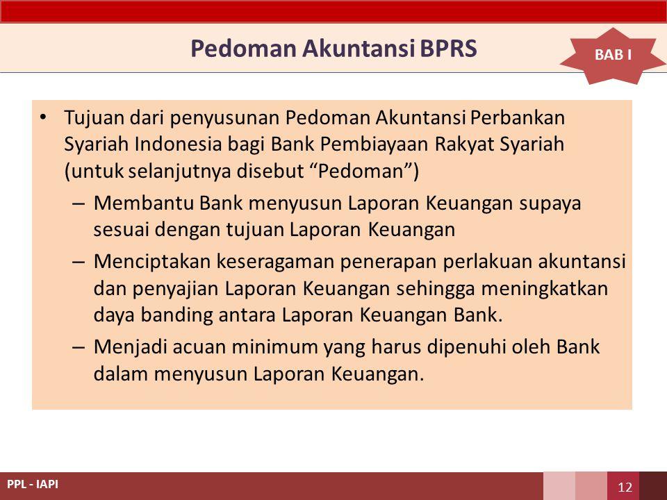 Pedoman Akuntansi BPRS