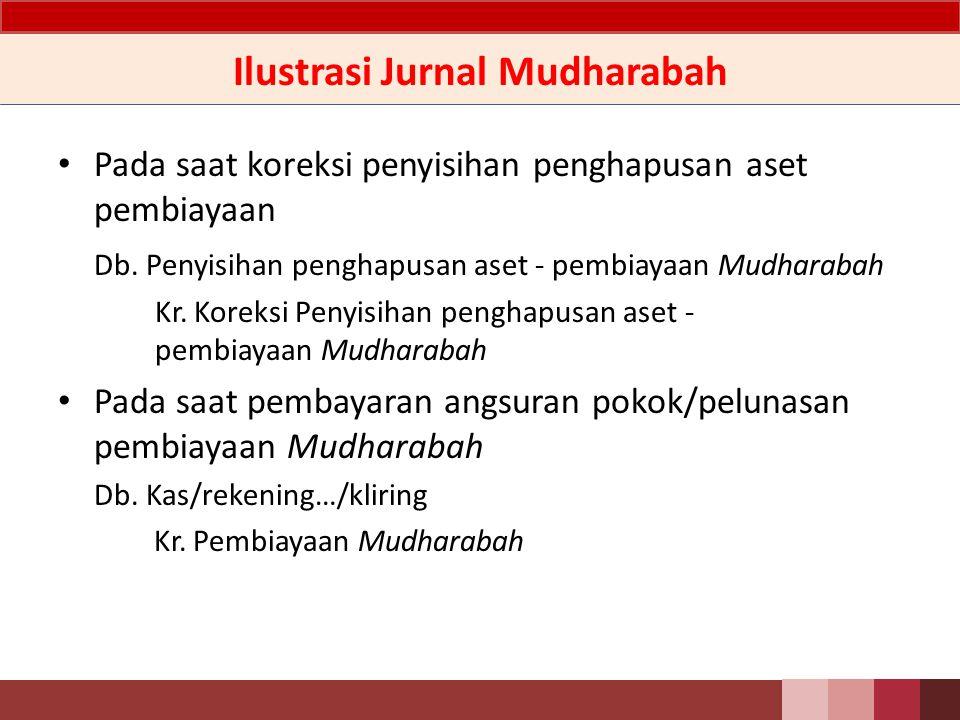 Ilustrasi Jurnal Mudharabah