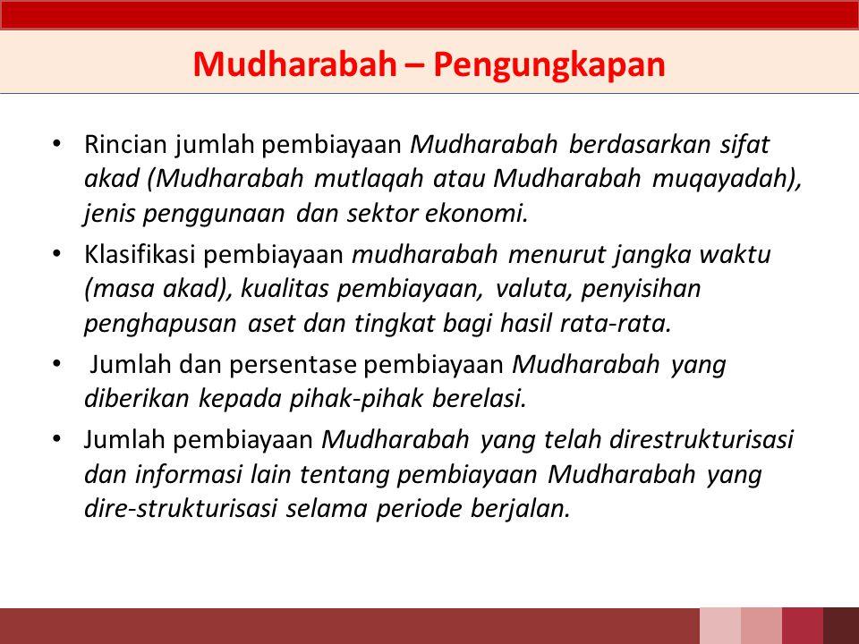 Mudharabah – Pengungkapan
