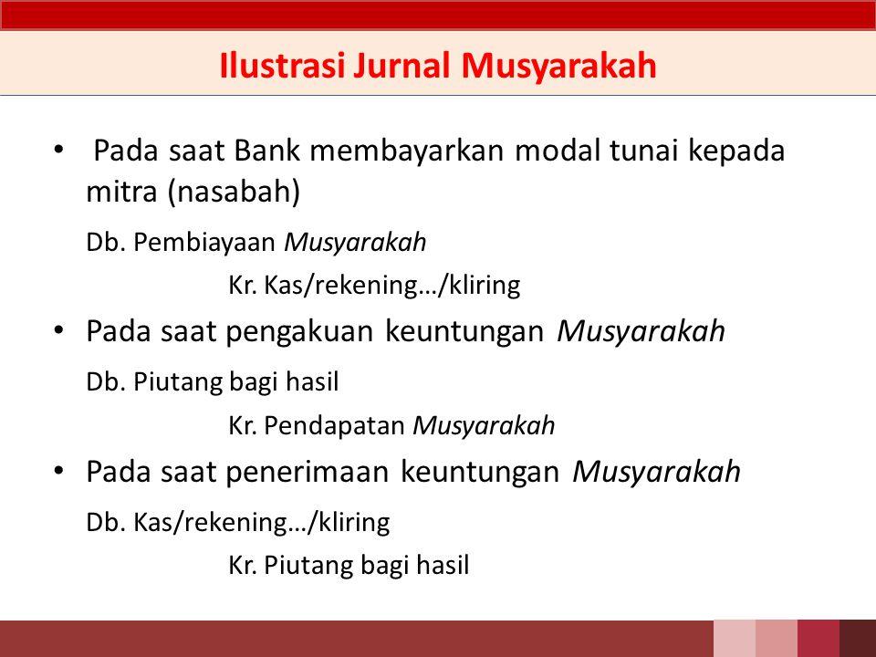 Ilustrasi Jurnal Musyarakah