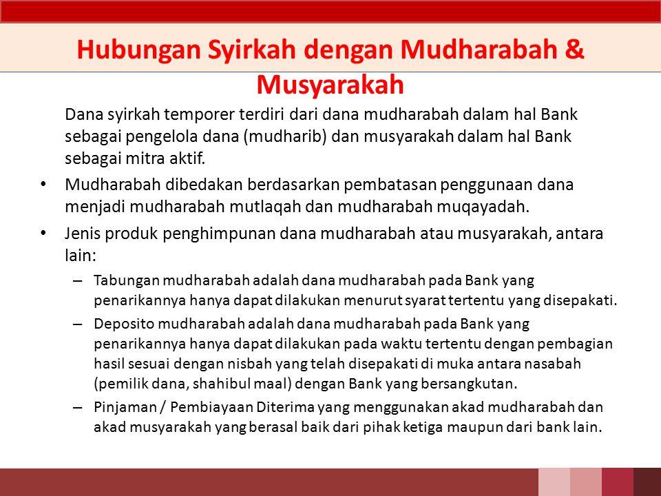 Hubungan Syirkah dengan Mudharabah & Musyarakah