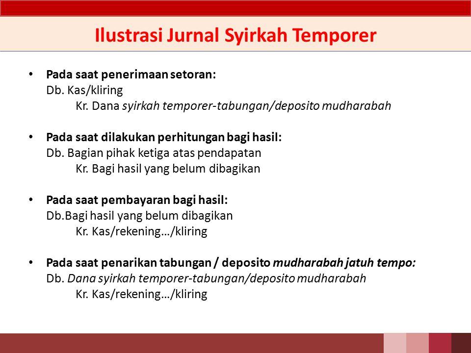 Ilustrasi Jurnal Syirkah Temporer