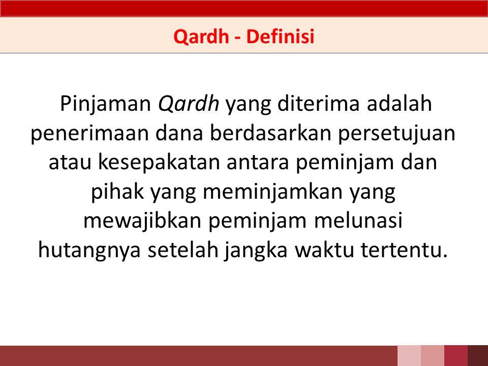 Qardh - Definisi