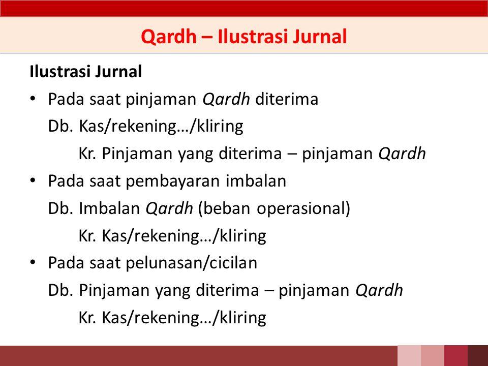 Qardh – Ilustrasi Jurnal