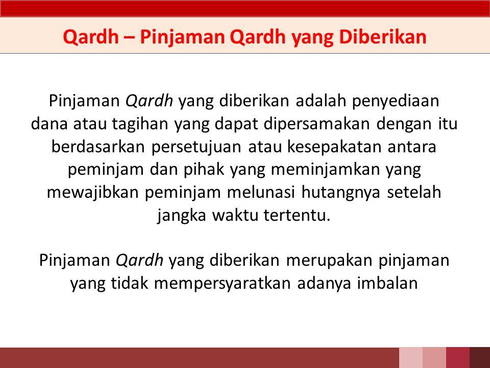 Qardh – Pinjaman Qardh yang Diberikan