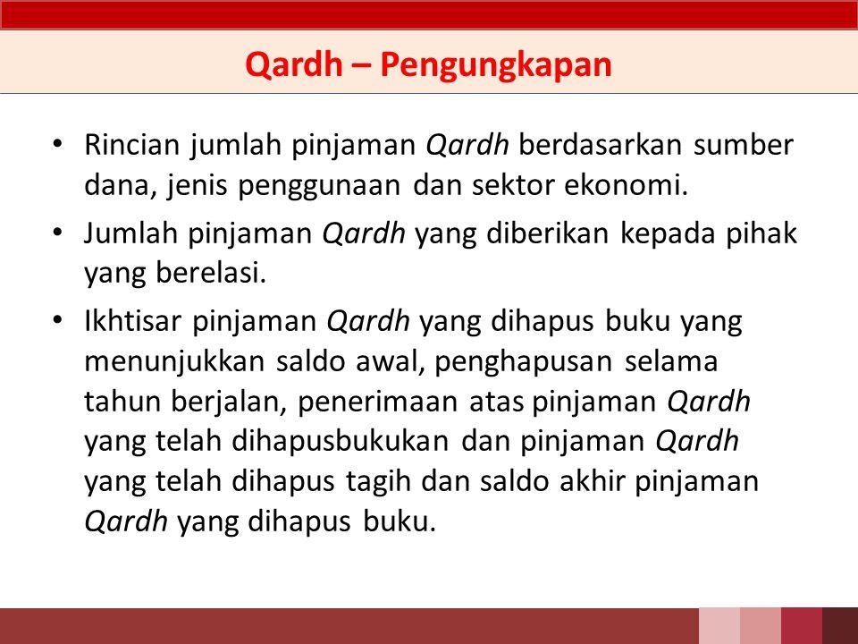 Qardh – Pengungkapan Rincian jumlah pinjaman Qardh berdasarkan sumber dana, jenis penggunaan dan sektor ekonomi.