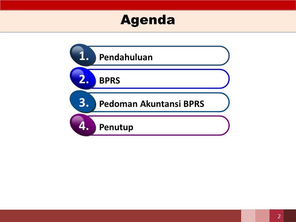 Agenda Pendahuluan 1. BPRS 2. Pedoman Akuntansi BPRS 3. Penutup 4.