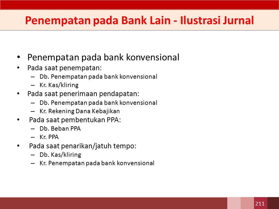 Penempatan pada Bank Lain - Ilustrasi Jurnal