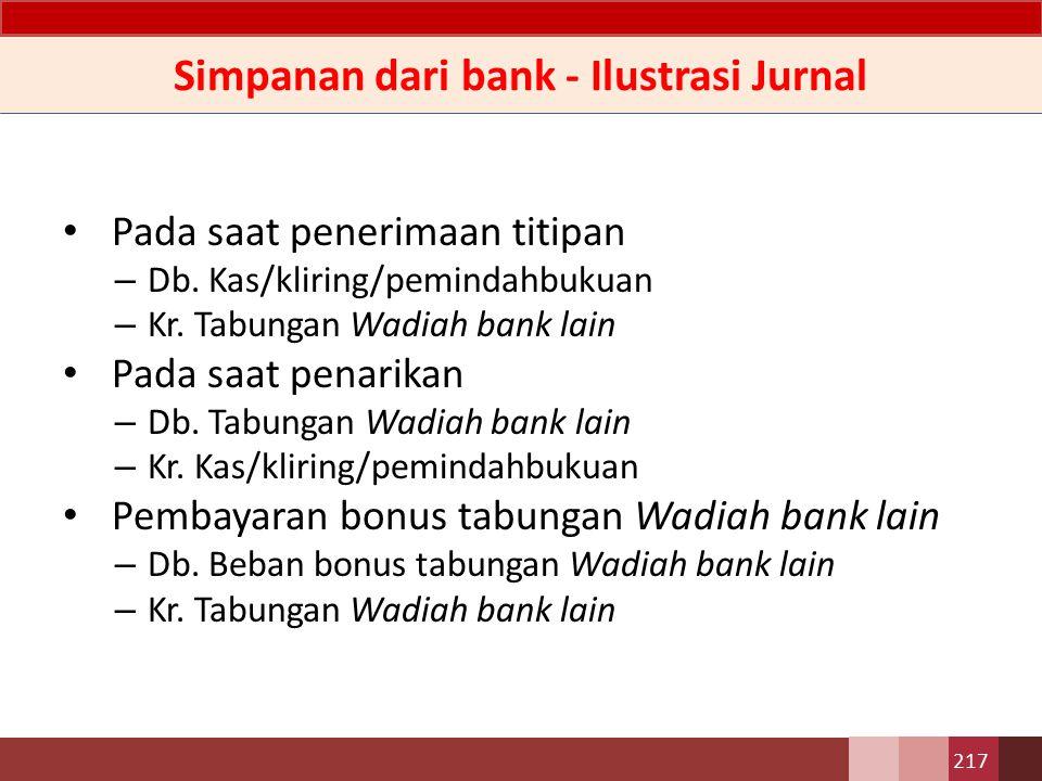 Simpanan dari bank - Ilustrasi Jurnal