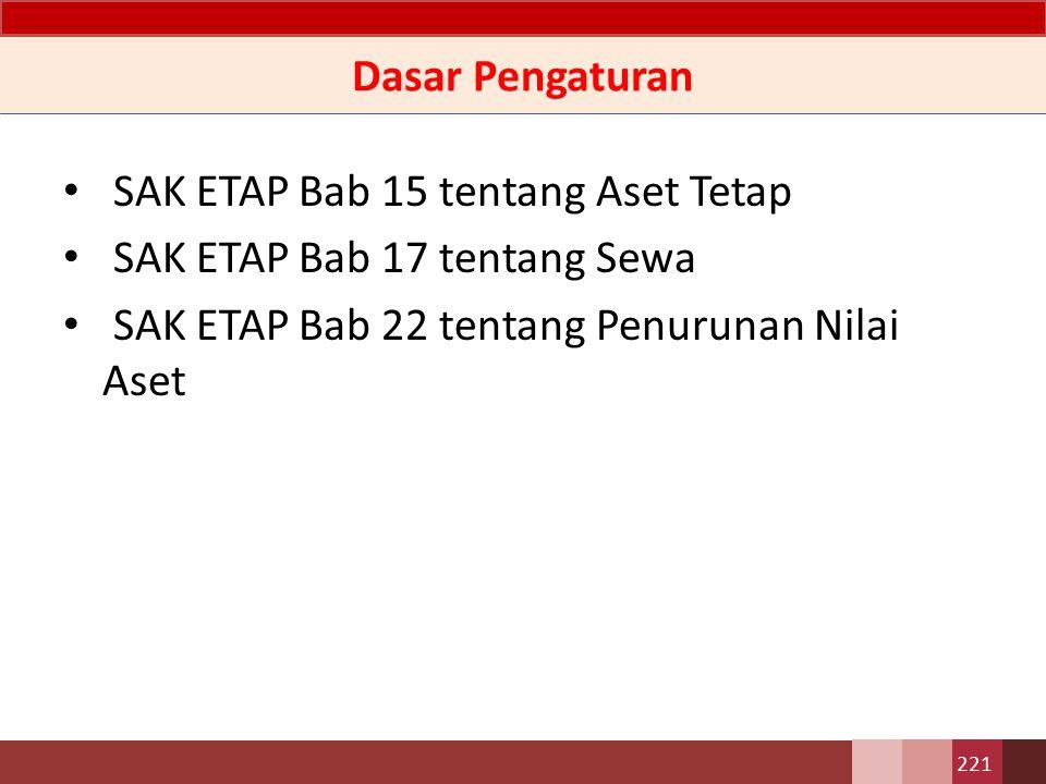 Dasar Pengaturan SAK ETAP Bab 15 tentang Aset Tetap.