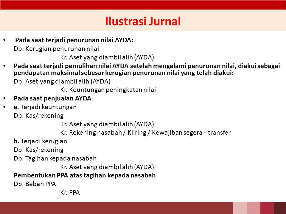 Ilustrasi Jurnal Pada saat terjadi penurunan nilai AYDA: