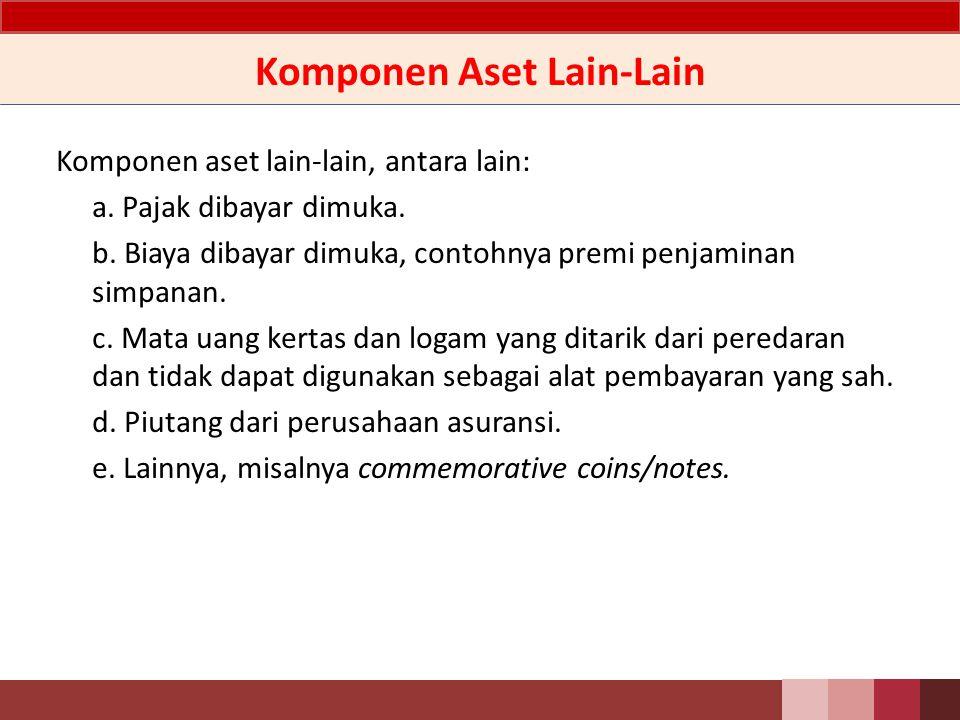 Komponen Aset Lain-Lain