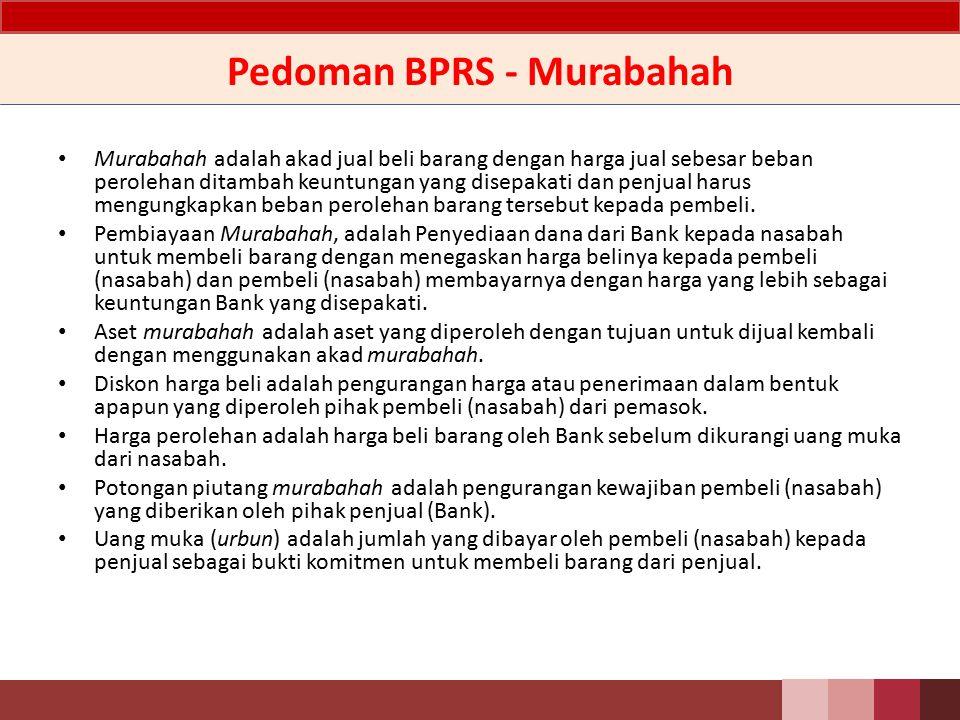 Pedoman BPRS - Murabahah
