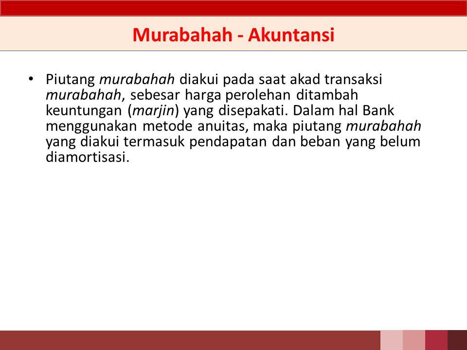 Murabahah - Akuntansi