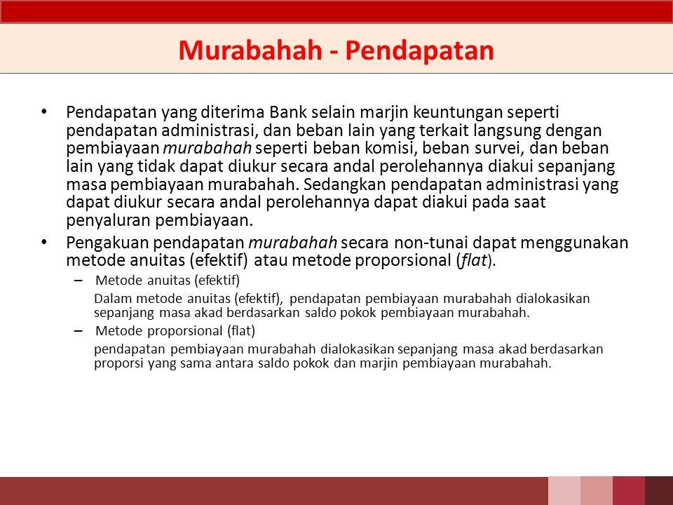 Murabahah - Pendapatan