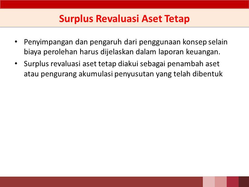 Surplus Revaluasi Aset Tetap