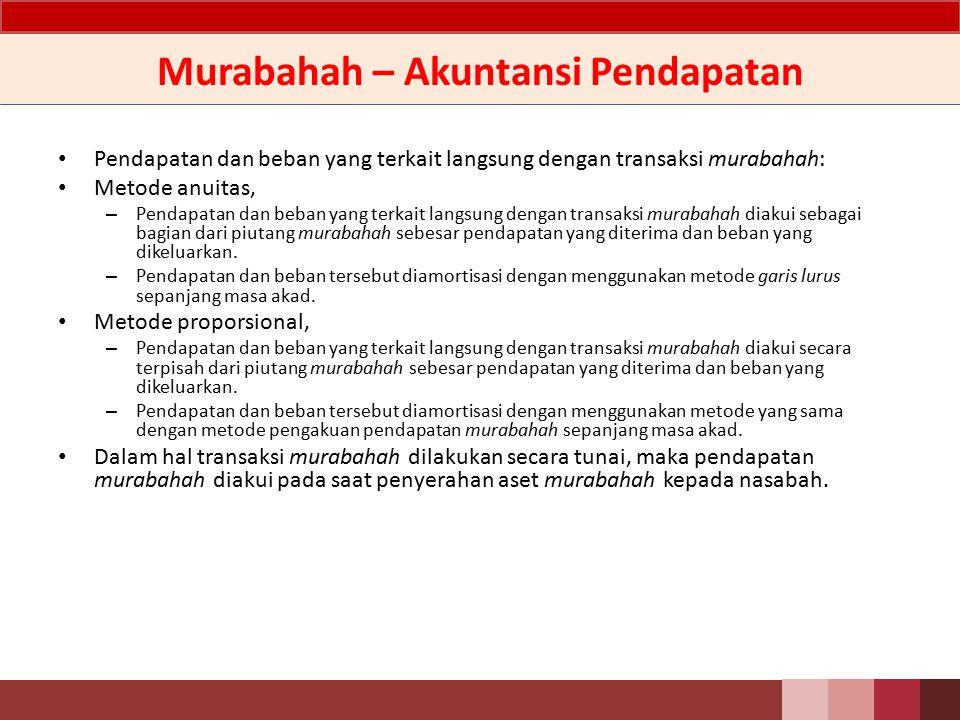 Murabahah – Akuntansi Pendapatan