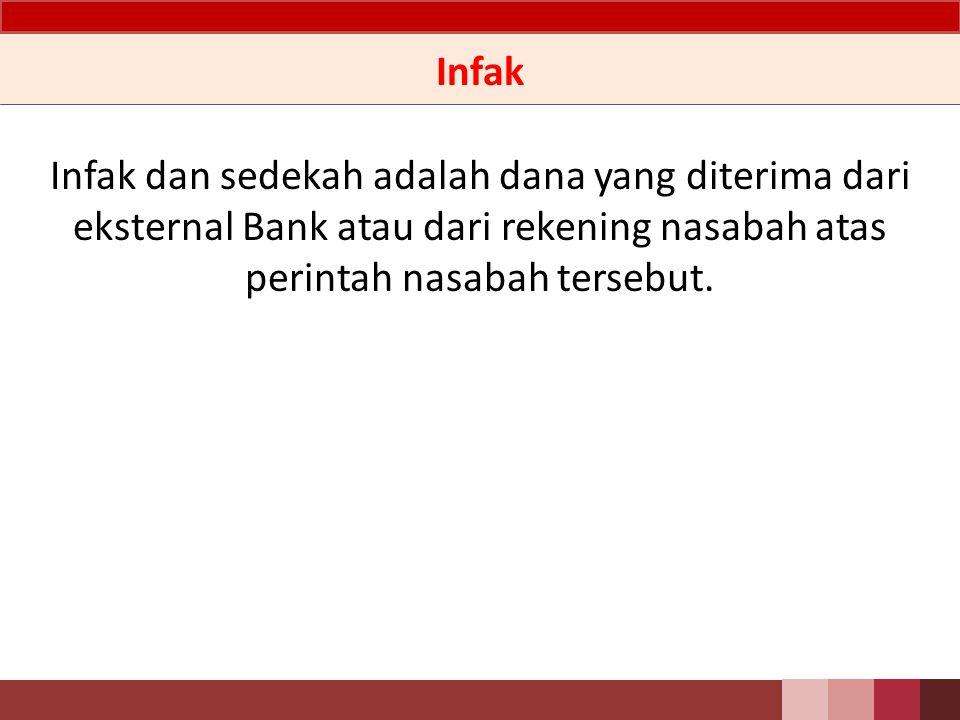 Infak Infak dan sedekah adalah dana yang diterima dari eksternal Bank atau dari rekening nasabah atas perintah nasabah tersebut.