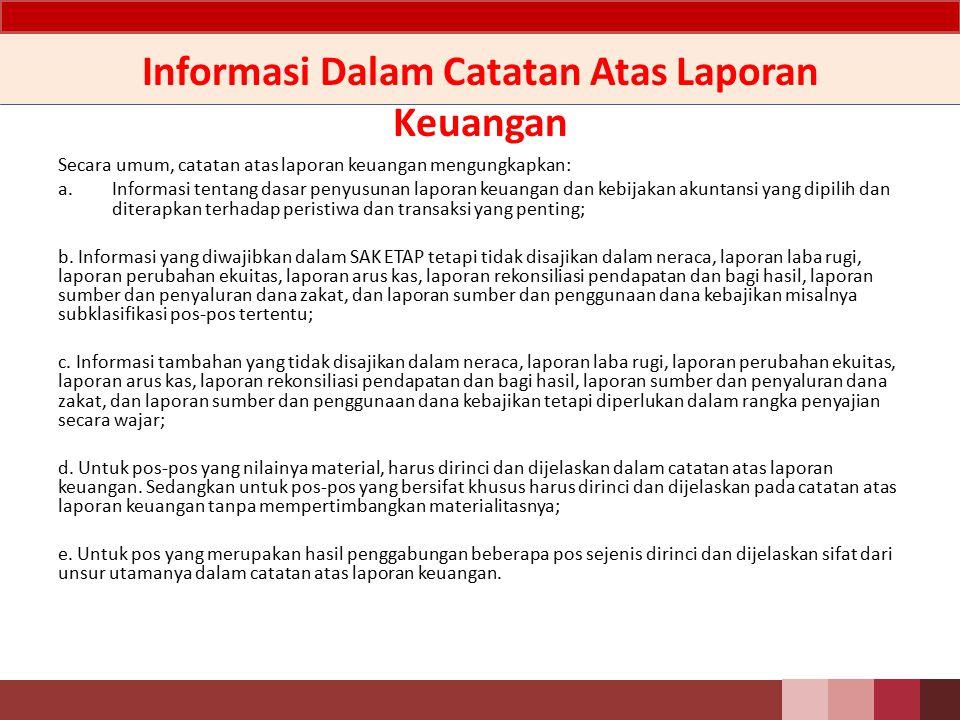 Informasi Dalam Catatan Atas Laporan Keuangan