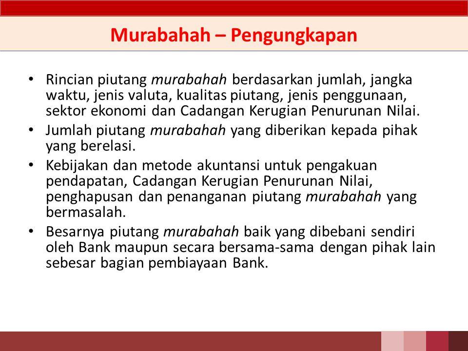 Murabahah – Pengungkapan