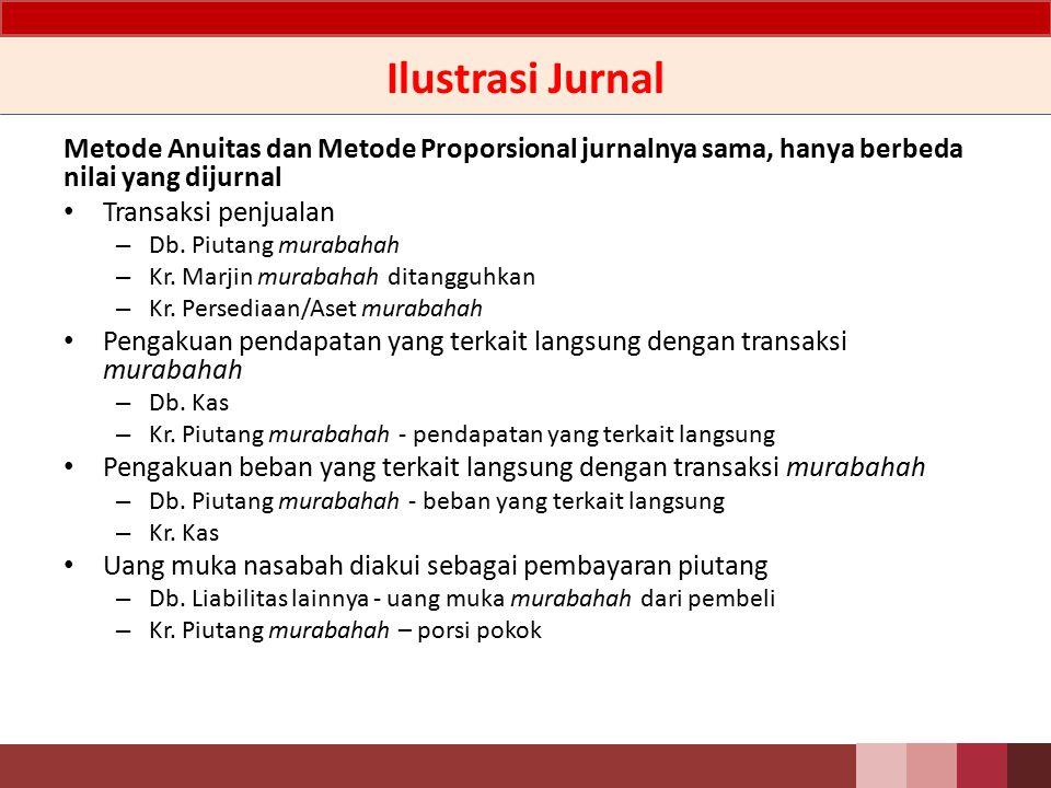 Ilustrasi Jurnal Metode Anuitas dan Metode Proporsional jurnalnya sama, hanya berbeda nilai yang dijurnal.