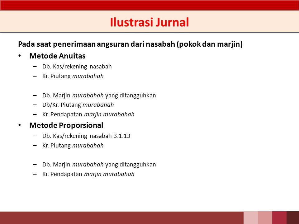 Ilustrasi Jurnal Pada saat penerimaan angsuran dari nasabah (pokok dan marjin) Metode Anuitas. Db. Kas/rekening nasabah.