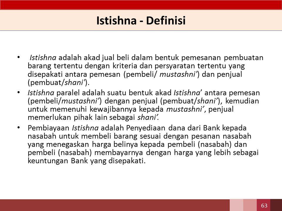 Istishna - Definisi