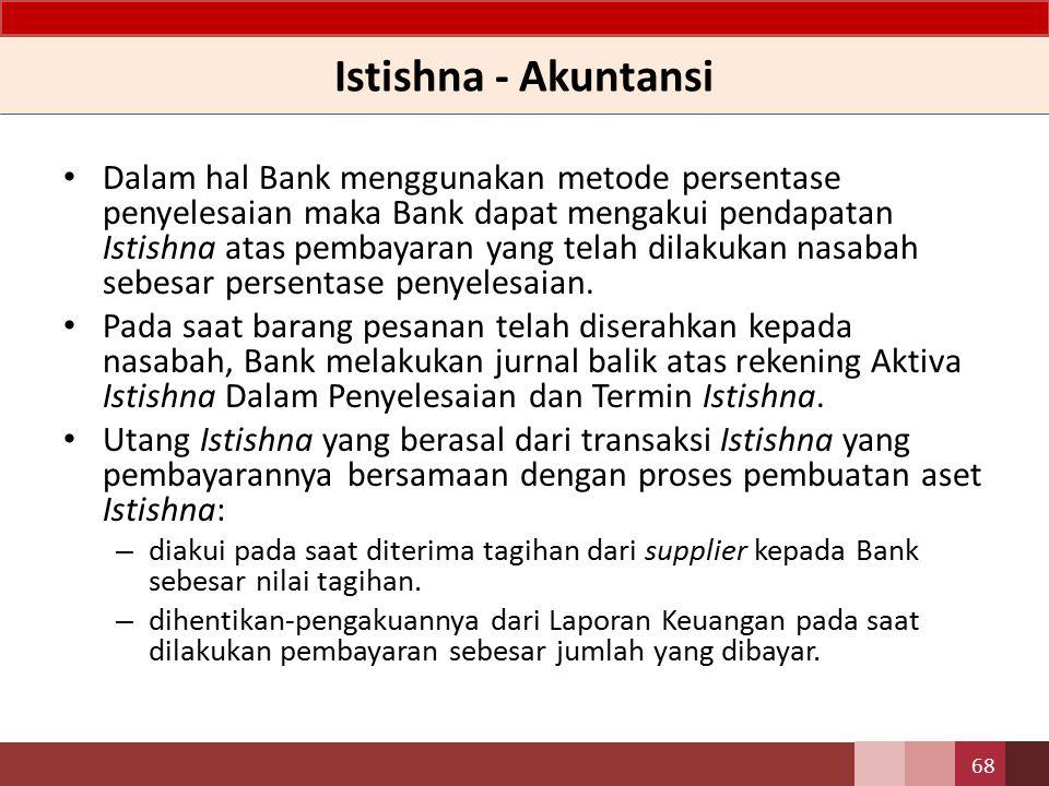 Istishna - Akuntansi