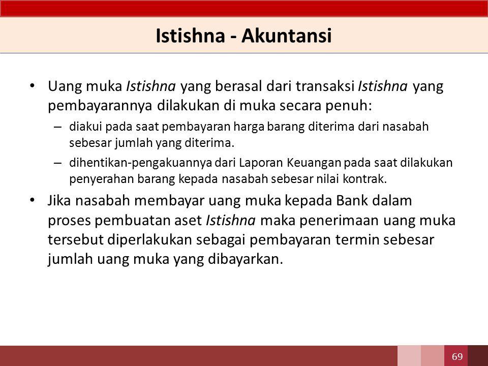 Istishna - Akuntansi Uang muka Istishna yang berasal dari transaksi Istishna yang pembayarannya dilakukan di muka secara penuh: