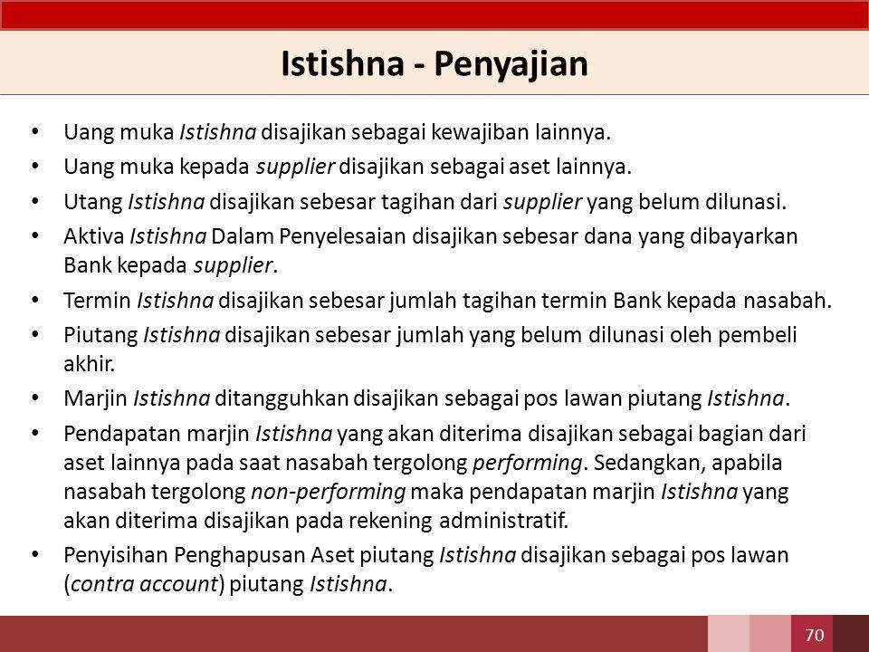 Istishna - Penyajian Uang muka Istishna disajikan sebagai kewajiban lainnya. Uang muka kepada supplier disajikan sebagai aset lainnya.