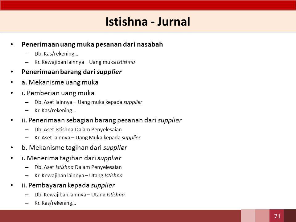 Istishna - Jurnal Penerimaan uang muka pesanan dari nasabah