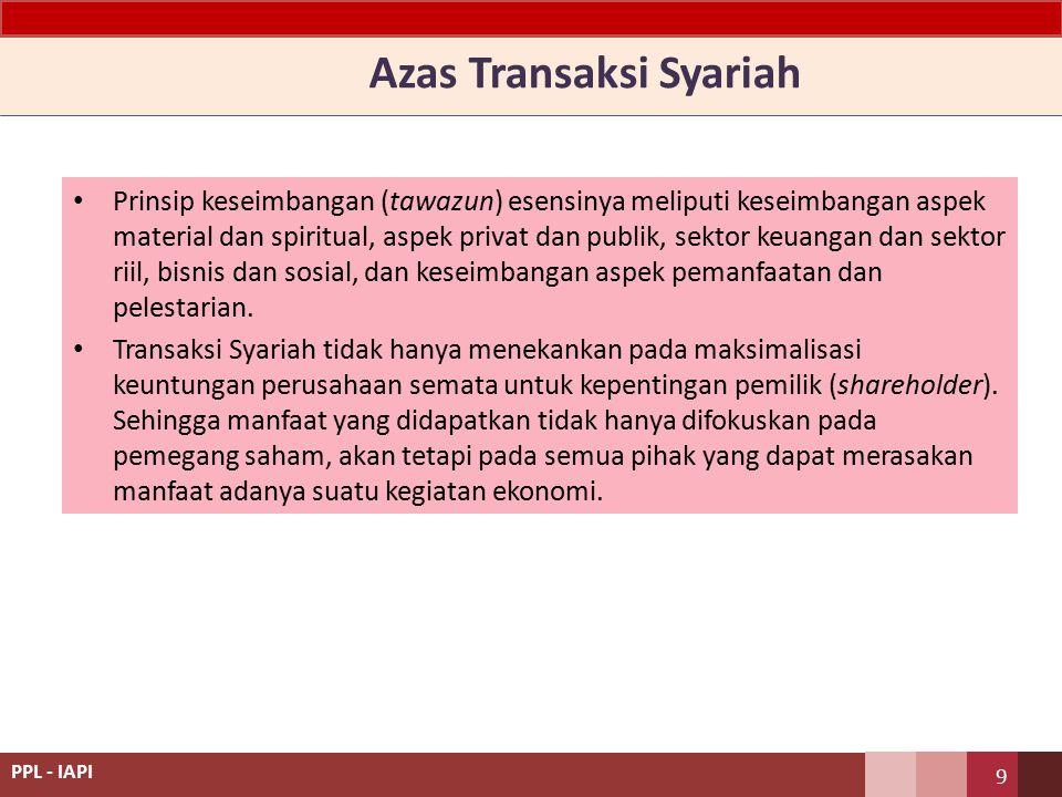 Azas Transaksi Syariah