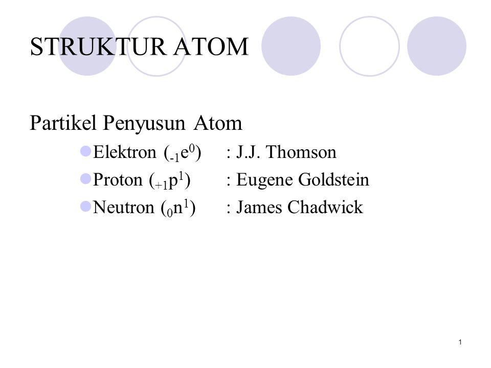 STRUKTUR ATOM Partikel Penyusun Atom Elektron (-1e0) : J.J. Thomson