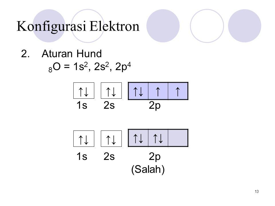 Konfigurasi Elektron 2. Aturan Hund 8O = 1s2, 2s2, 2p4 1s 2s 2p