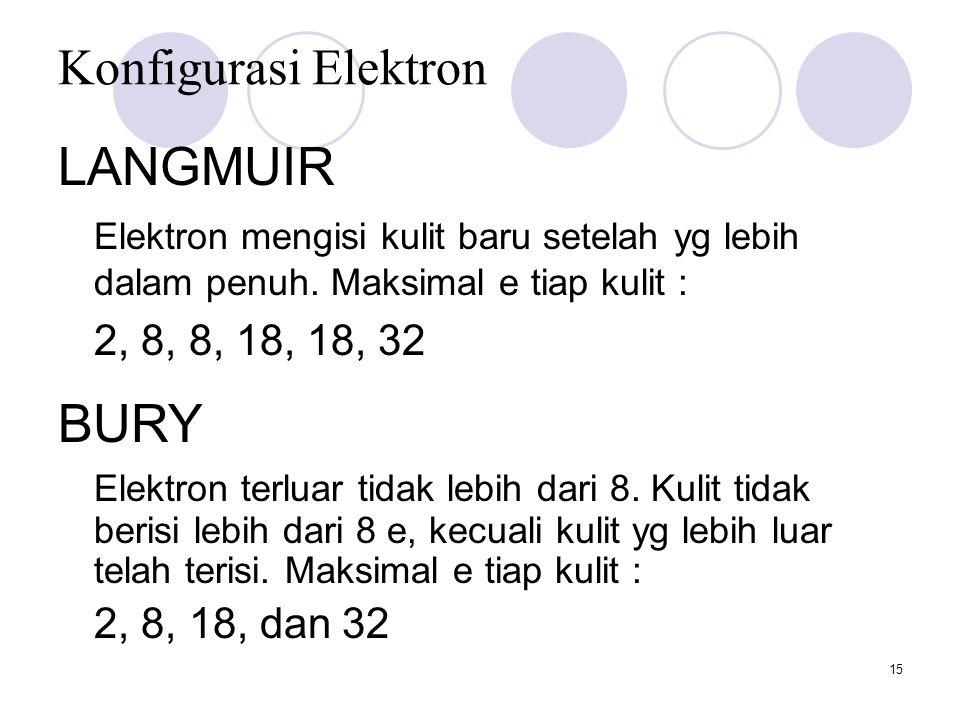 LANGMUIR BURY Konfigurasi Elektron