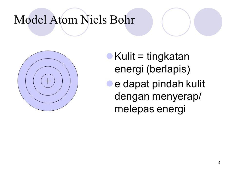 Model Atom Niels Bohr Kulit = tingkatan energi (berlapis)