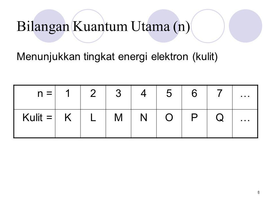 Bilangan Kuantum Utama (n)