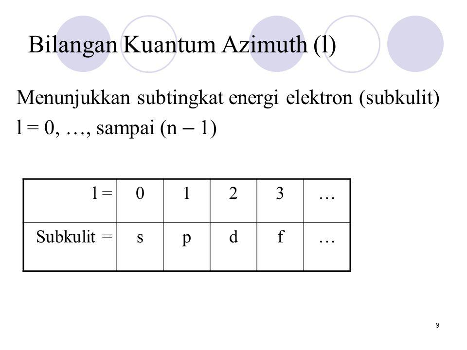 Bilangan Kuantum Azimuth (l)