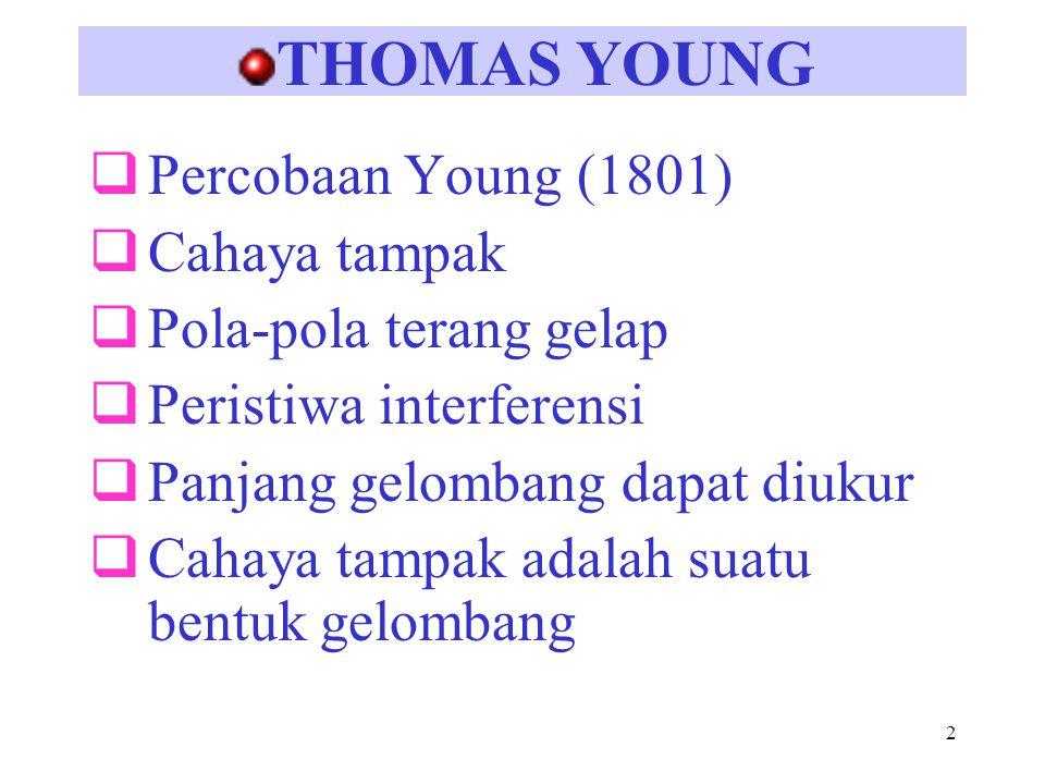 THOMAS YOUNG Percobaan Young (1801) Cahaya tampak