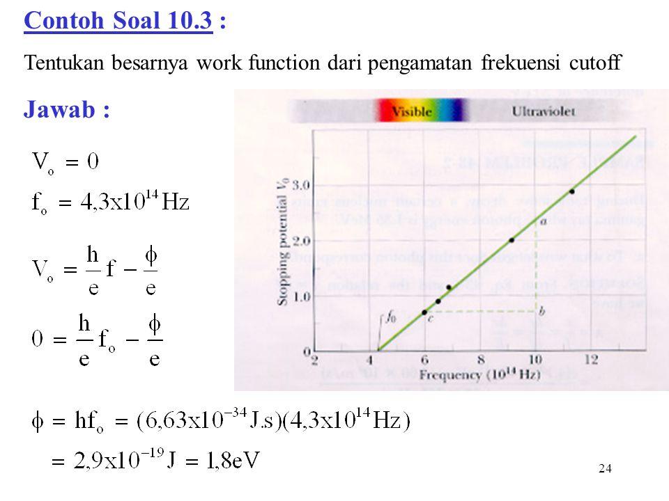 Contoh Soal 10.3 : Tentukan besarnya work function dari pengamatan frekuensi cutoff Jawab :