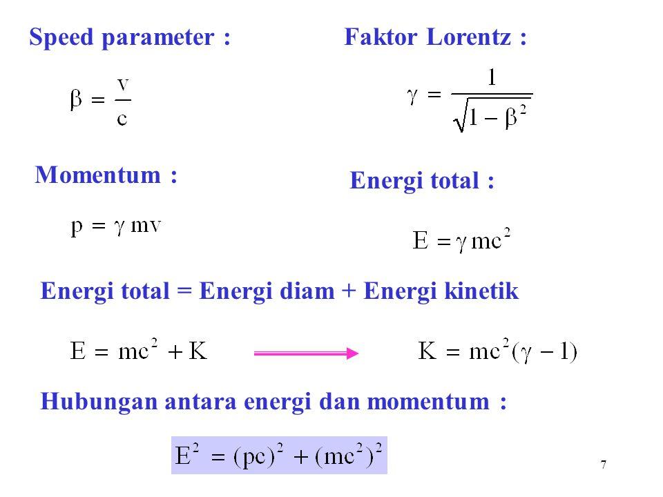 Speed parameter : Faktor Lorentz : Momentum : Energi total : Energi total = Energi diam + Energi kinetik.