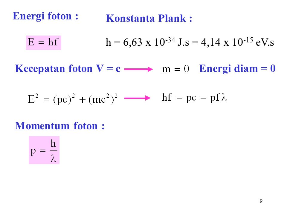 Energi foton : Konstanta Plank : h = 6,63 x 10-34 J.s = 4,14 x 10-15 eV.s. Kecepatan foton V = c.