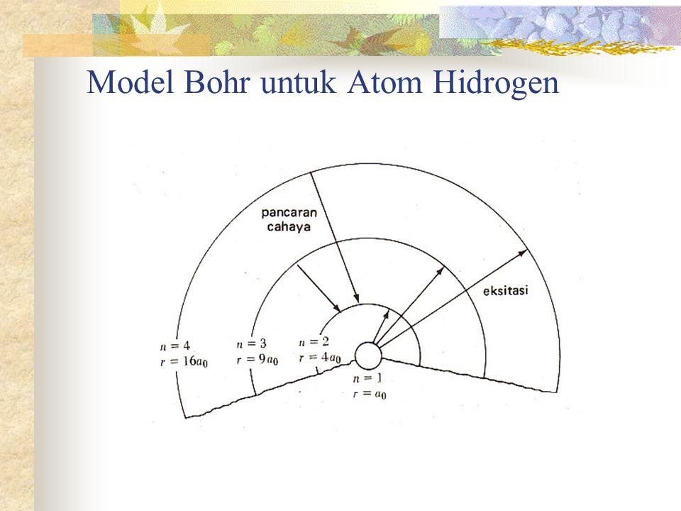 Model Bohr untuk Atom Hidrogen