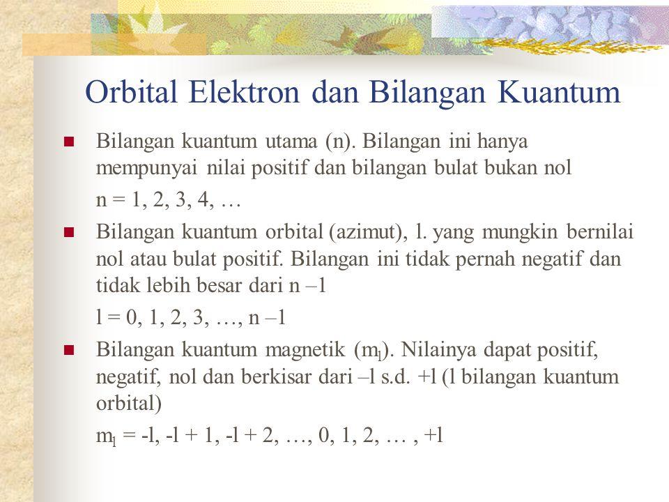 Orbital Elektron dan Bilangan Kuantum